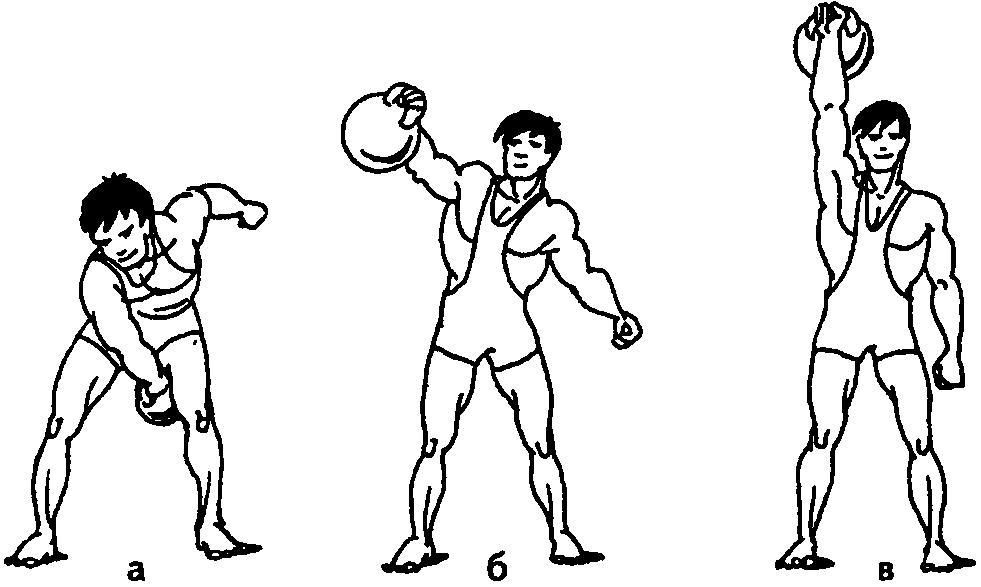 Гиревой спорт тренировочные программы